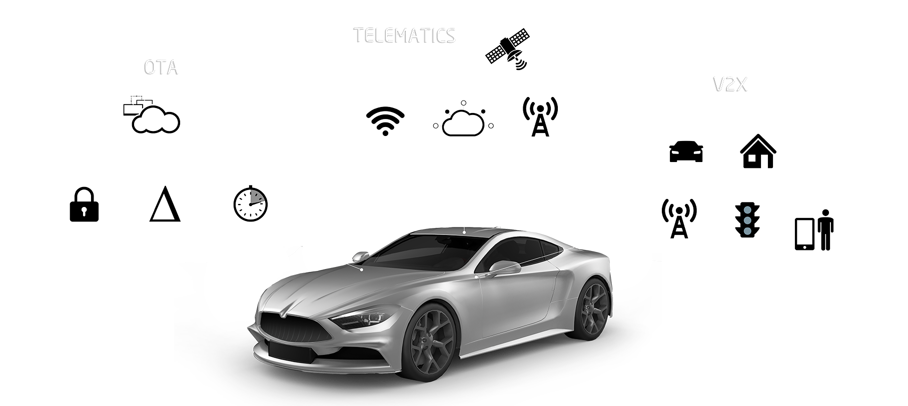 telematics-over-air-updates-vehicle-to-everything-rendering